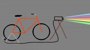 Fahrradkino