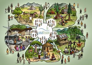Neue Dörfer: Vision gemeinsamen Landlebens